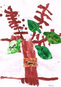 Gemalter Stammbaum im Kindergarten von 2002