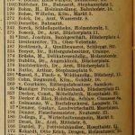 Ausschnitt Telefonbuch Deutsches Reich 1907