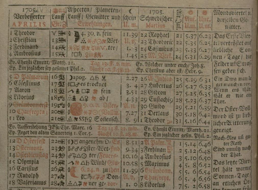 Kalender 1705